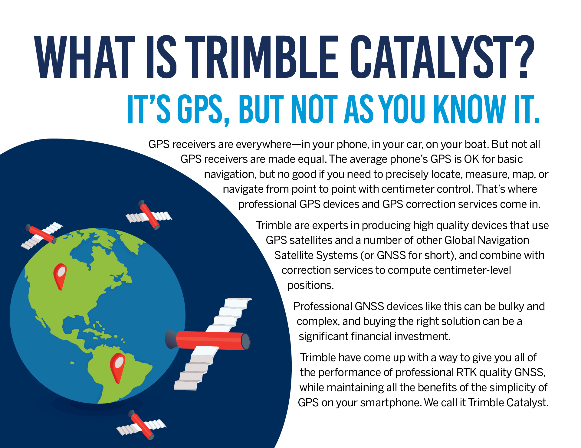 Catalyst On Demand Infographic