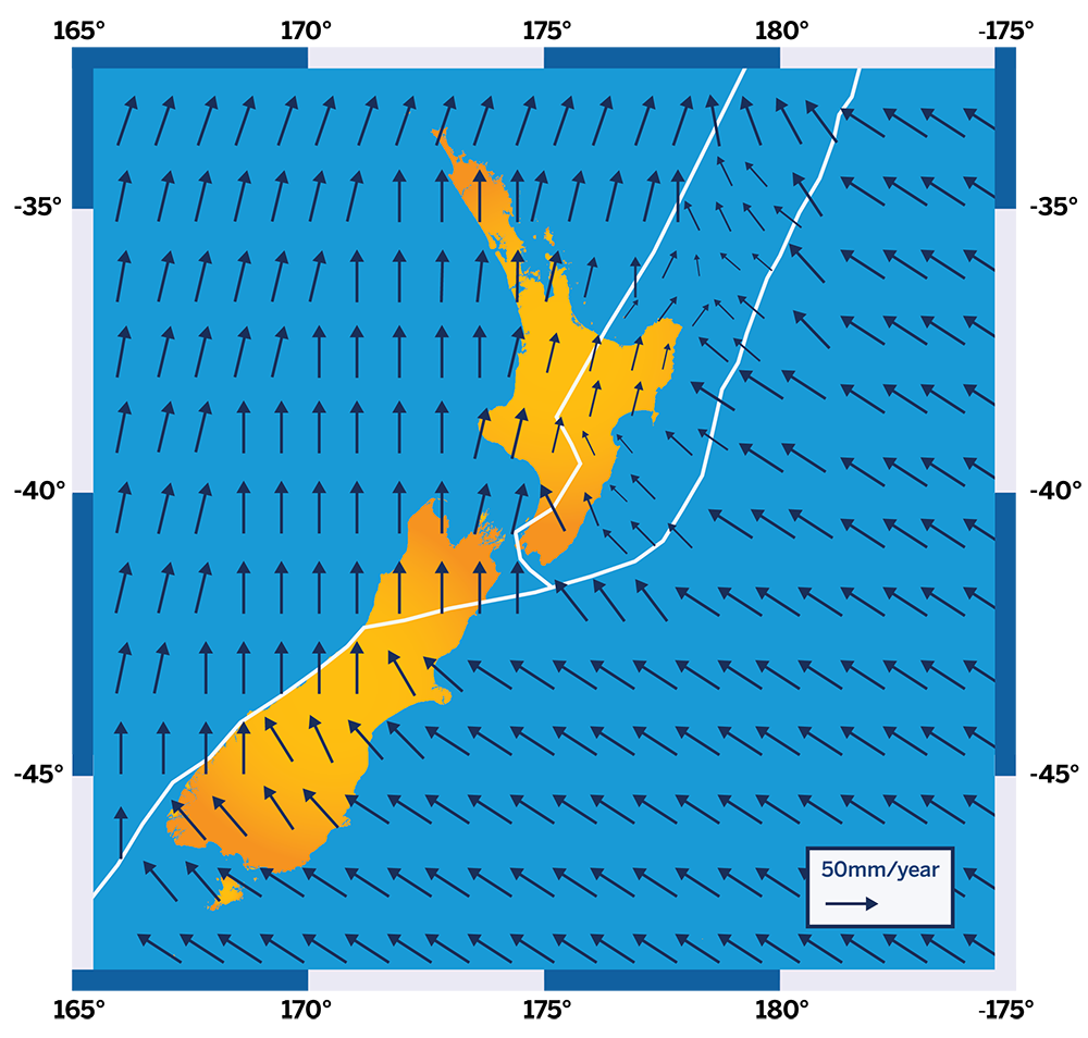 Illustration of map of NZ showing datum transformations
